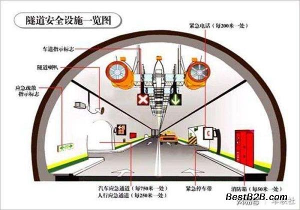 北京怀柔RS485通讯电缆RS-485-1* 北京怀柔RS485通讯电缆RS-485-1*
