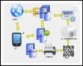 软件与硬件结合 郑州定制开发 河南物流专线系统