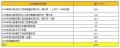 2008年湖北省建筑工程消耗量定额及统一基价表2册