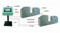 双测径仪联动测厚技术测量并控制电缆厚度