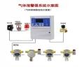天然气报警器 实时监测气体浓度的安全仪器